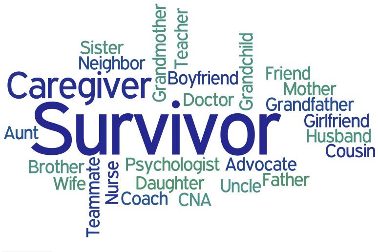 Dating a tbi survivor