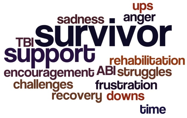 Traumatic Brain Injury Quotes: What Does Brain Injury 'awareness' Mean Anyway?